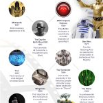 AI in the movies & the meaning of life (infographic)